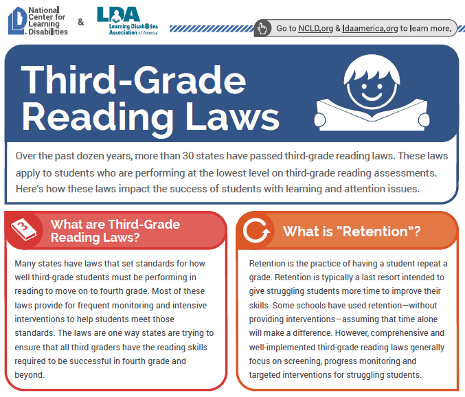 How To Make Every Grade More Like >> Third Grade Reading Laws Their Impact On Students With Learning