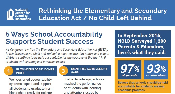 Download NCLD's explanation of how accountability supports student success!